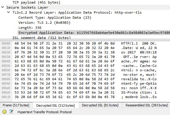 Decrypted SSL