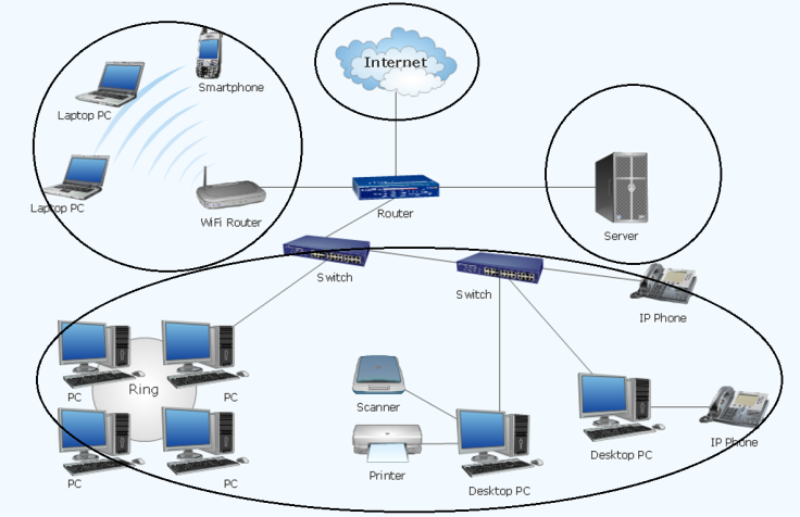 Router Network Example.png