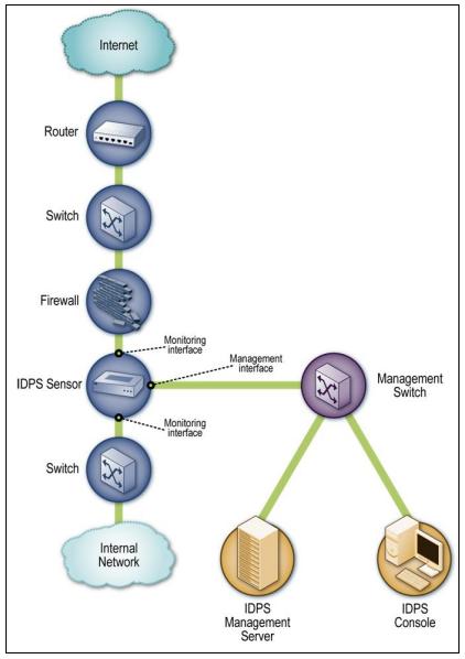 NIPS sensor.png