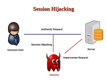 SessionHijacking.jpg