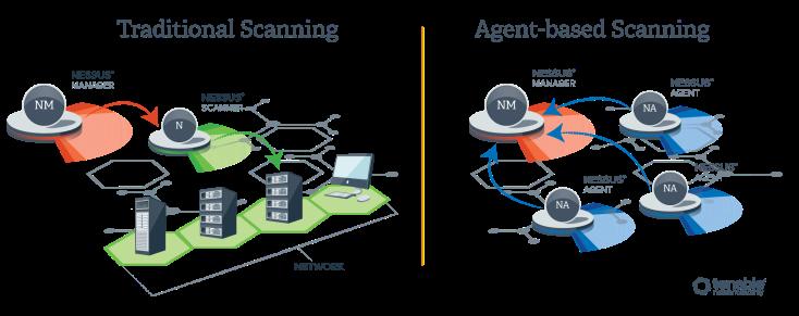 server-based agent-based.png