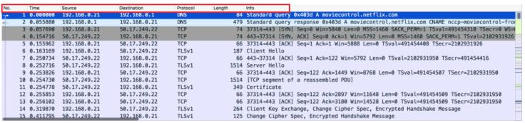 wireshark packet list pane.png