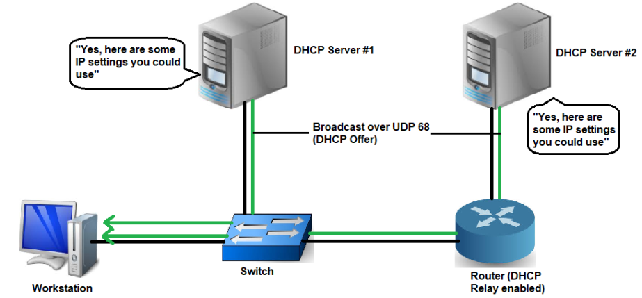 DHCP Step 2.png