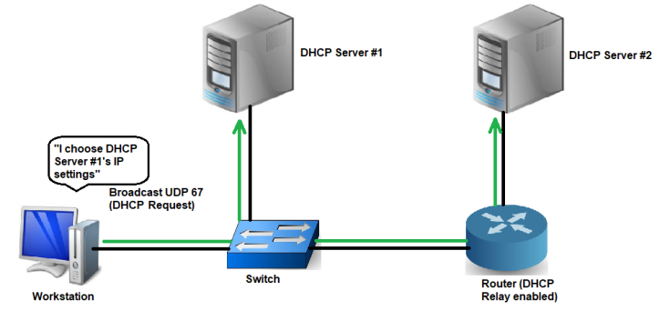 DHCP Step 3.png