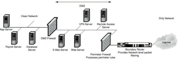 screen host firewall.png
