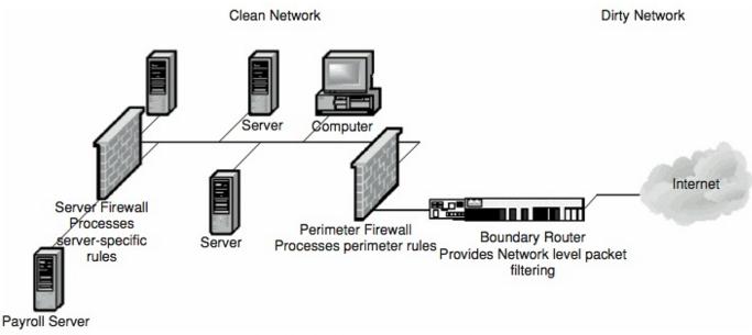 server host firewall.png
