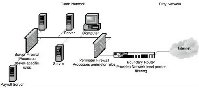 server host firewall.png