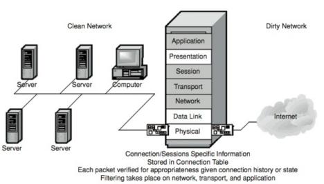 stateful firewall.png