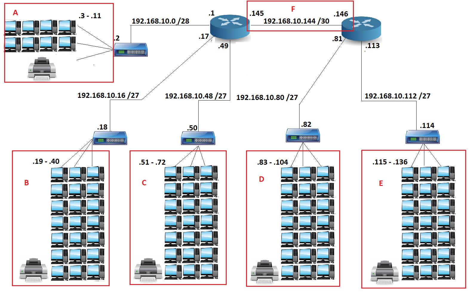 New VLSM network.png