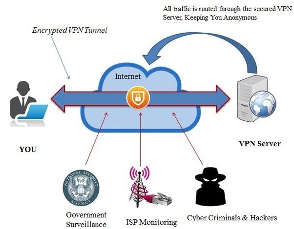 vpn diagram.jpg