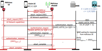 Authentication Relay Attack.png