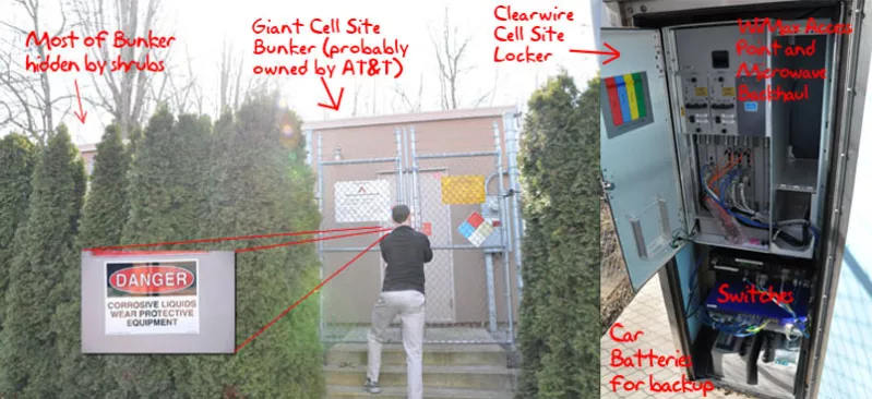 Cell site base station 2.png