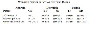 Web Site Fingerprinting.png