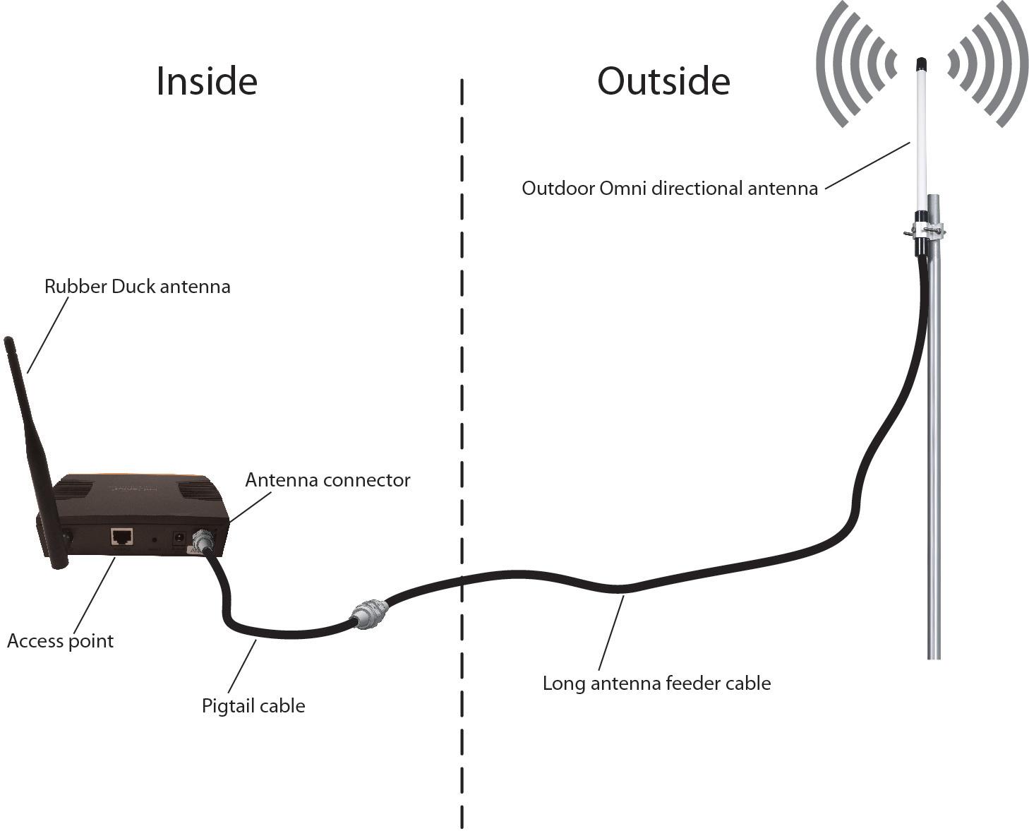 Ford Power Antenna Wiring Diagram Schematics Data Mazda Access Wireless Wire Center U2022 For Auto